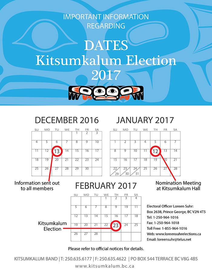Important Information regarding the Kitsumkalum Nomination Meeting & 2017 Election Dates