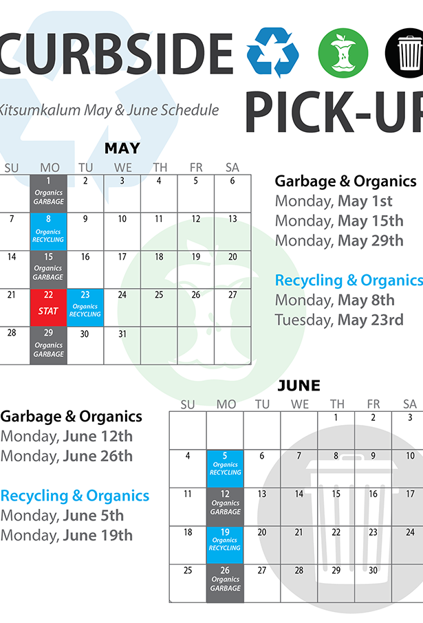 Curbside Garbage, Organics & Recycling Collection