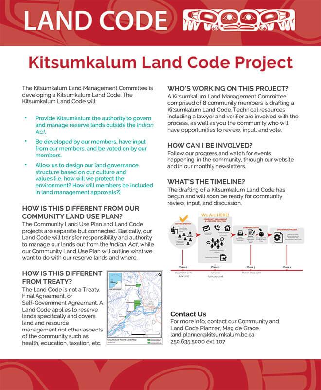 Were In Phase 3 Of The Land Code Development Process Kitsumkalum