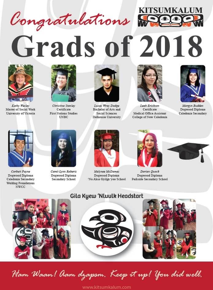 Kitsumkalum Graduates of 2018