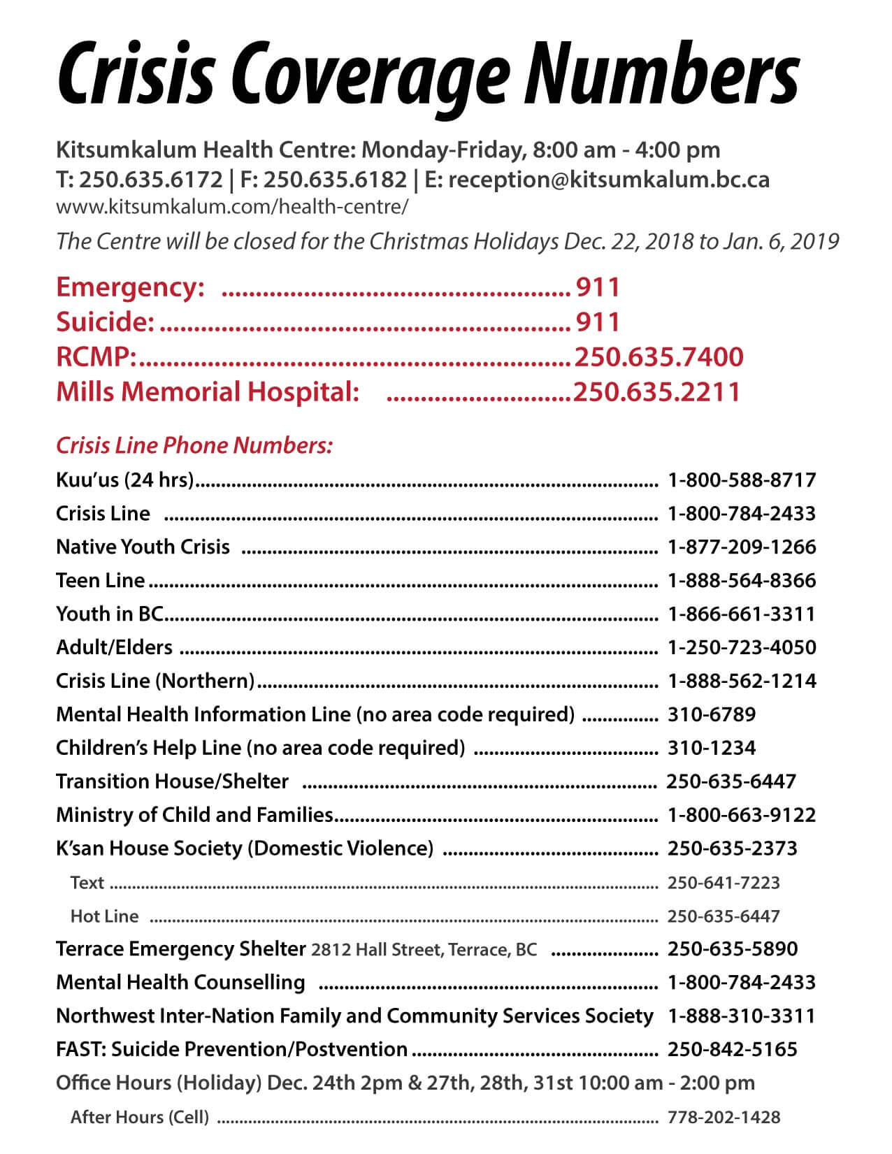 Crisis Coverage Numbers