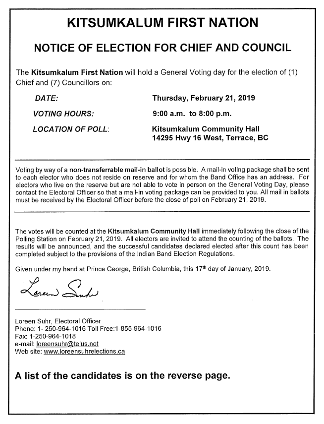 Notice of Election & List of Candidates