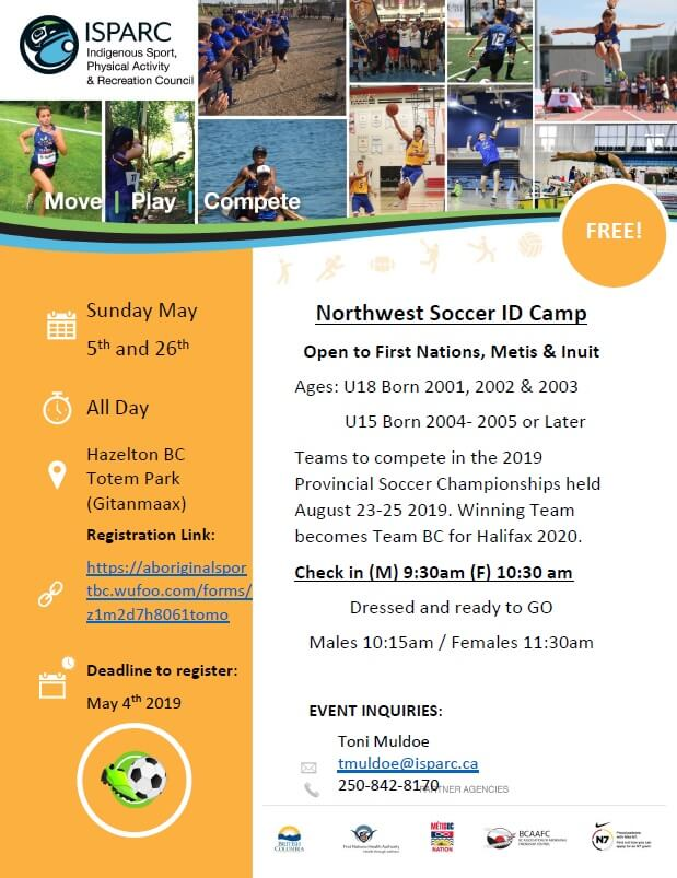 Northwest Soccer ID Camp MAY 2019