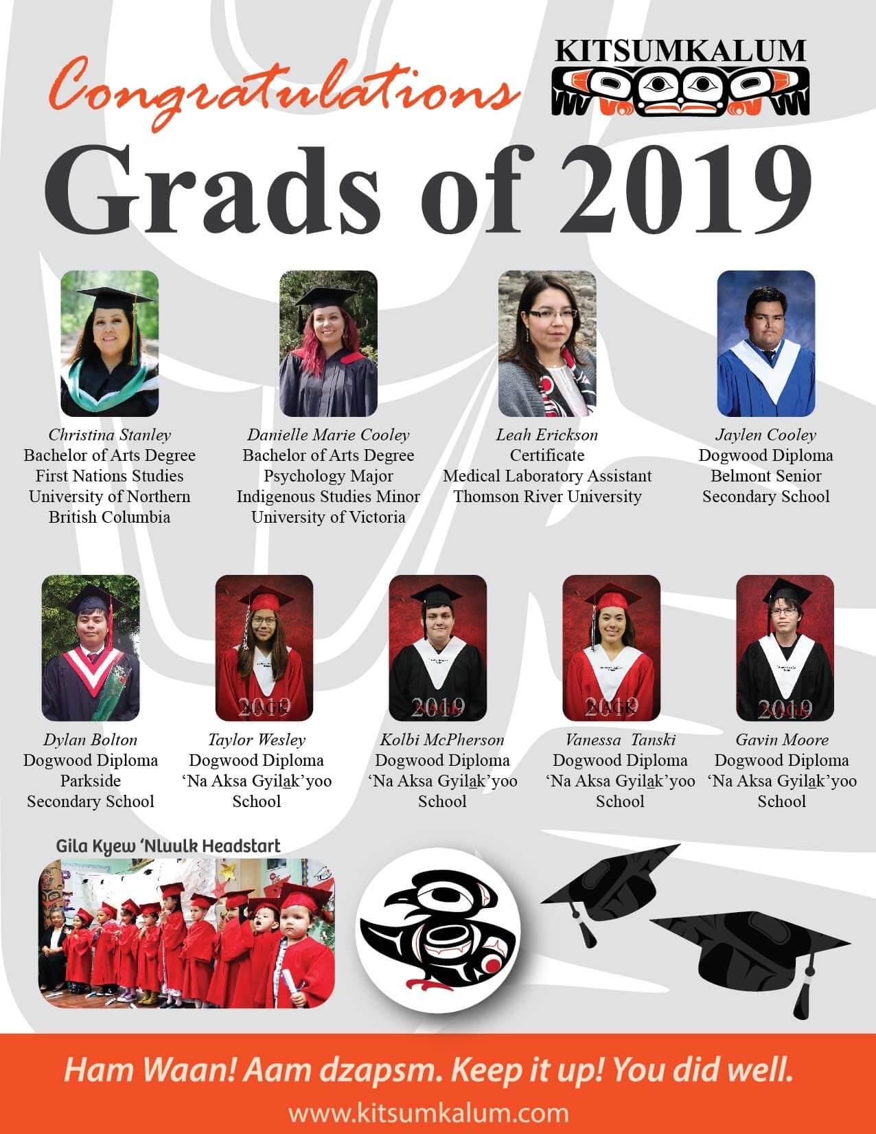 Congratulations Kitsumkalum Grads of 2019
