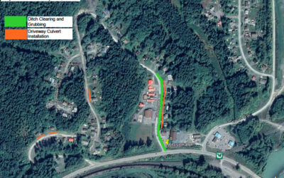 Road, Drainage and Paving Project Update JULY 2