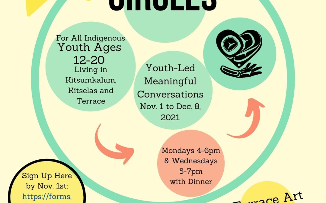 Circles Opportunity for Indigenous Youth